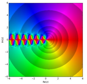 Trigamma function - Image: Psi 1