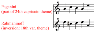 Inversion (music) - Figure 4: Inversion of the melody in Rachmaninoff's Rhapsody on a Theme by Paganini