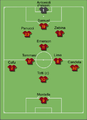 Roma2002-03.png
