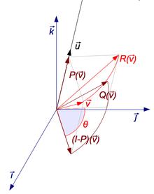Rotation matrix - Wikipedia