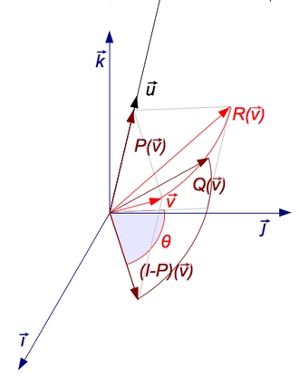 Rotation matrix - Image: Rotation decomposition