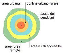 Diagramma che mostra la suddivisione delle aree rurali in base al grado di accessibilità all'area urbana di riferimento.