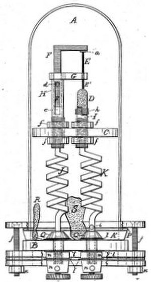 Electro-Dynamic Light Company - Electric lamp patented 1878