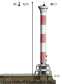 Scheme Lighthouse Low Blankenese.png