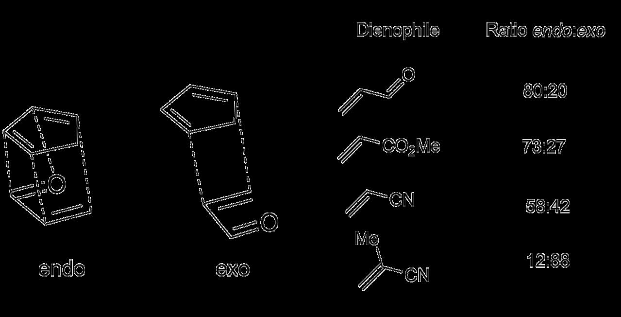 zweifel nantz modern organic synthesis pdf