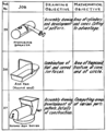 Smd d161 objectives of problems on combinations of various solids.png