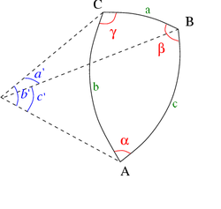 Spherical triangle with notations1.png