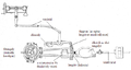 Stephenson link valve gear hu.PNG