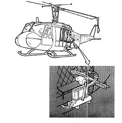 TM-9-1005-262-13 68 1