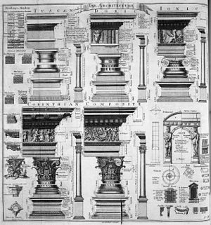 Molding (decorative) - Image: Table of architecture, Cyclopaedia, 1728, volume 1