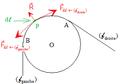 Tension d'un fil idéal au contact parfait d'un support solide entre ses deux extrémités.png