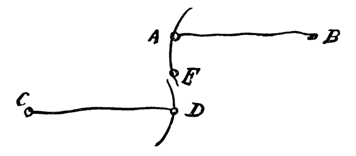Hand-drawn diagram by James Watt (1808) in a letter to his son, describing how he arrived at the design. The Kinematics of Machinery Fig 1.png