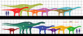 Titanosauria midgets size diagram 01.jpg