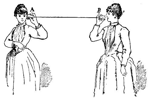 Trådtelefon-illustration