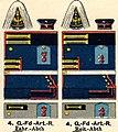 Uniformen des 4. Garde-Feldartillerie-Regiment, Uniformtafel.jpg