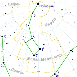250px-Ursa_Minor_constellation_map_ru_lite.png