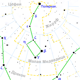 Ursa Minor constellation map ru lite.png
