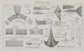 Vistuigen Overijssel 1899.png
