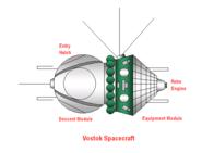 Vostok spacecraft diagram