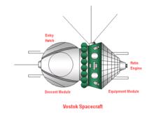 Схема корабля К лету 1960 года была завершена разработка и начаты комплексные испытания космического корабля.