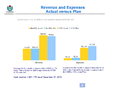 WMF Revenue & Expenses December 2012 - Actual vs Plan.png