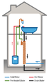 Waste Water Heat Recovery in the most efficient 'equal flow' configuration.png