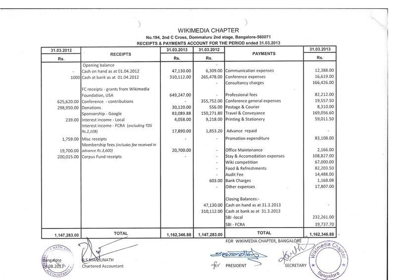 File:Wikimedia-India-Audit-Report-2012-13 pdf - 维基百科