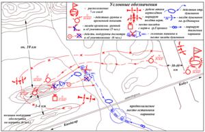 Схемы по военной связи