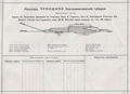 Колійний розвиток станції Чунишине в 1917 році.png