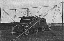Radar in world war ii wikipedia rus1 receiver publicscrutiny Image collections