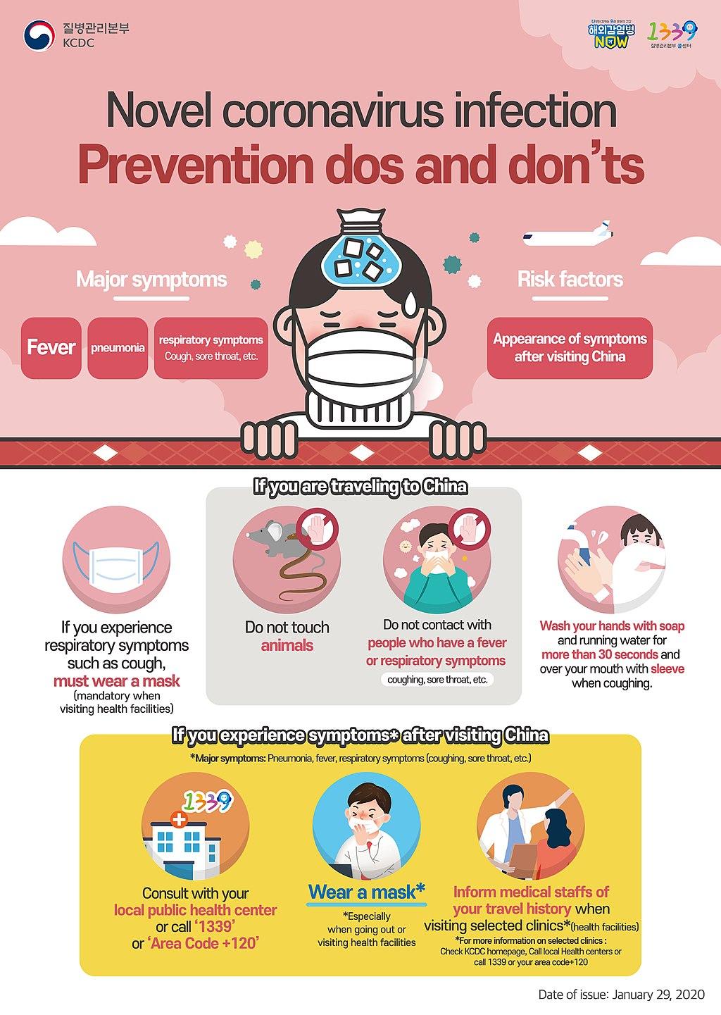 0129 신종 코로나바이러스감염증 예방행동수칙(P) 영문