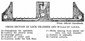 182-Cross-Section of Lock Chamber and Walls of Locks.png