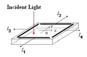Position sensitive device - 2-D tetra-lateral position sensitive device (PSD)