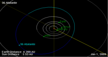 36 Atalante orbit on 01 Jan 2009.png