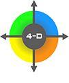 4D-system.jpg