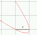 ABR-parabola.png