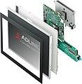 ADLINK SP-KL Smart Panel PC.jpg