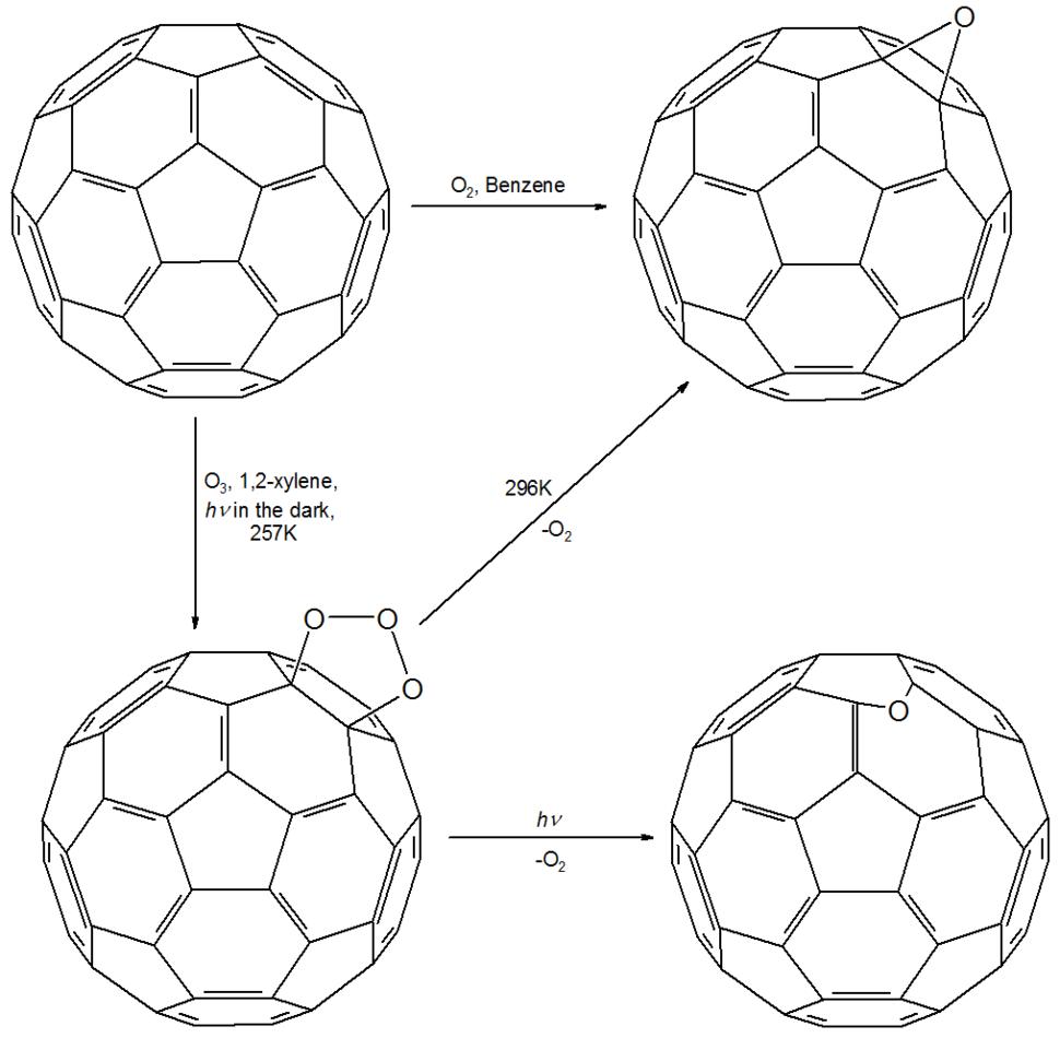 Addition of O atom into C60 Scheme