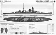 Admiral Hipper ONI