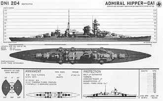 German cruiser Prinz Eugen - Recognition drawing of an Admiral Hipper-class cruiser