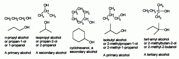 the four basic types of alcoholism List of alcohol types by ricky andromeda alcohol is widely used in the world for manufacturing, but it is primarily know for alcoholic beverages, which date back .