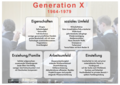 Algeny Generation X card.png