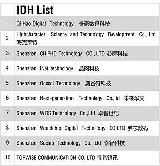 Allwinner Technology - Allwinner IDH List