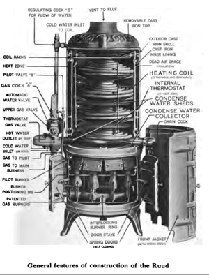 Edwin Ruud - A 1915 diagram showing the innards of a Ruud instantaneous water heater