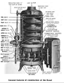 Anatomy of the Ruud Instantaneous Water Heater 1915.png