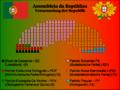 Assembleia da República 2005.png