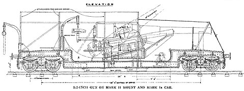 BL 9.2 inch gun on Mk II mount on Mk Ia rail car diagram.jpg