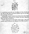 Bacteria from Pasteur's Etudes sur la biere. Wellcome L0001875.jpg