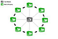 Basic Link Wheel Structure.jpg