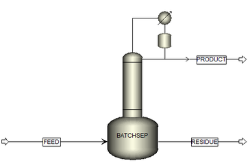 Modeling and simulation of batch distillation unit - Wikipedia